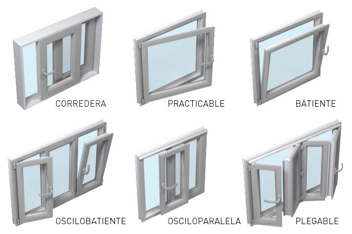 tipos de ventanas